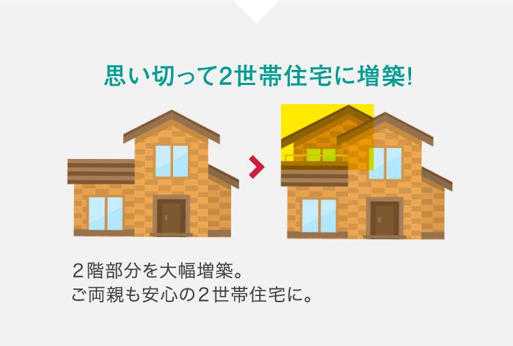 思い切って2世帯住宅に増築!